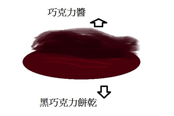 2018-10-11巧克力餅乾.jpg
